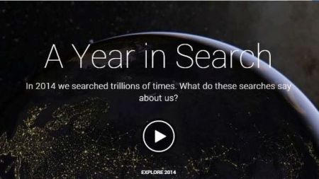 Top Search Terms in 2014: As Revealed by Google