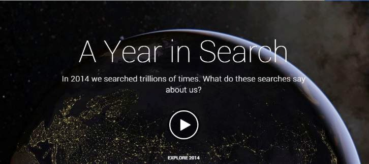 Photo of Top Search Terms in 2014: As Revealed by Google