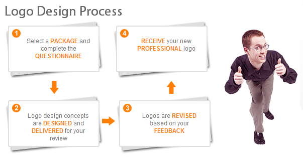 Logo-Design-Process