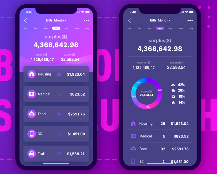 Finance Mobile Dashboard