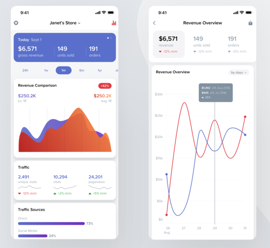 Revenue Dashboard - Mobile