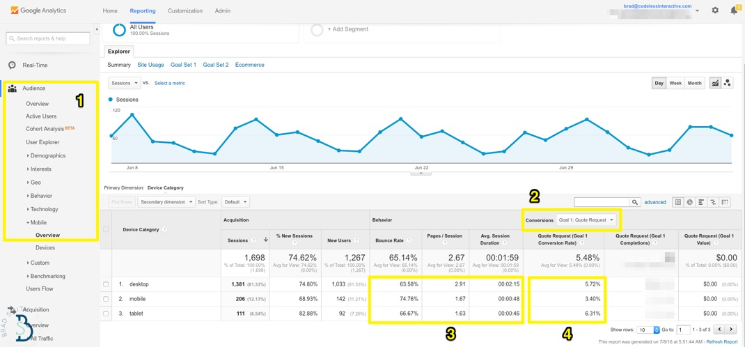 google-analytics-data
