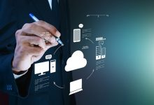 Photo of How Should Your Small Business Implement Cloud Managed Services?